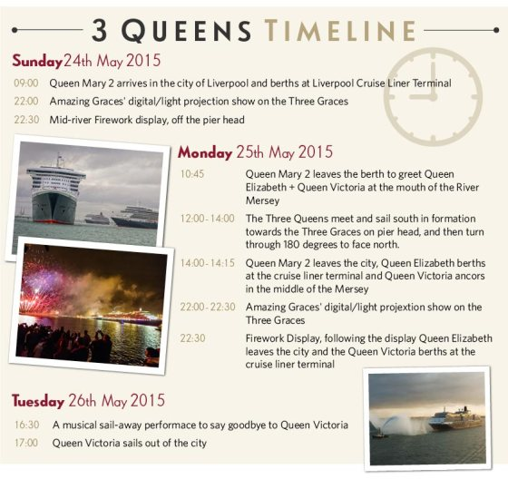 3 Queens 175 ans Cunard Program Liverpool 2015