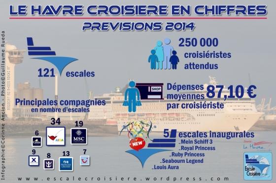 Le Havre : prévisions croisière 2014