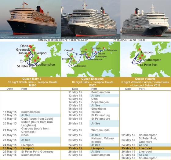 175 ans Cunard - Croisières