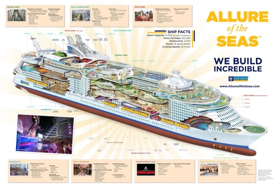 Allure of the Seas - écorché
