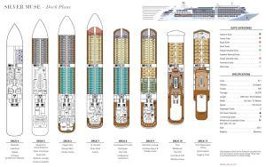 Plan des ponts Silver Muse
