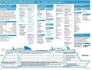 Plan des ponts Norwegian Breakaway