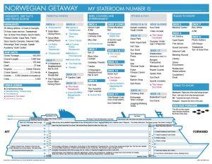 Plan des ponts Norwegian Getaway deck plan
