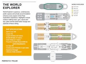 Plan des ponts World Explorer - Quark Expeditions