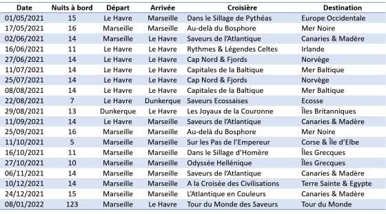 Itinéraires 2021-22 - Jules Verne - CMV