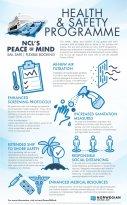 Infographie NCL health-sécurité
