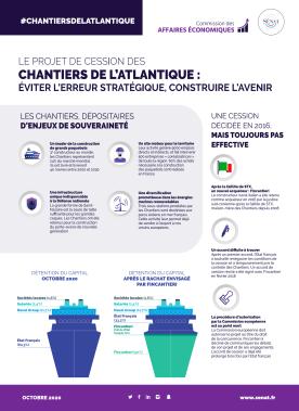 20201028_Infog_Chantiers_Atlantique-1